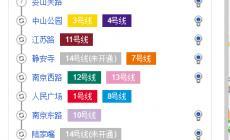 上海虹桥-上海新国际博览中心路线(2021中国制冷展将在上海(沪)举行(路线)