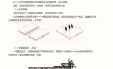 防腐消音排烟风管施工工艺 耐腐蚀排烟风管板如何施工?1-3步骤
